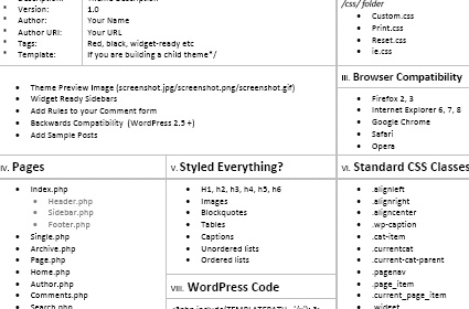 WordPress Theme Development Checklist